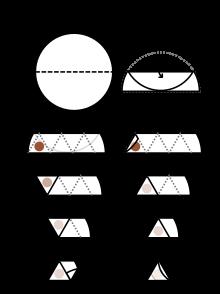 Pliage samoussa triangle Wiki